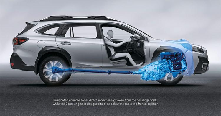 Subaru_outback_2021_all_new